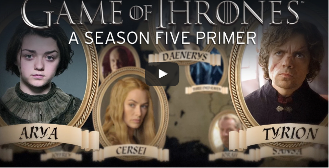 So Are You Ready For Game of Thrones Season 5? Then You Should Refresh All Previous Season Once In This Single Video.